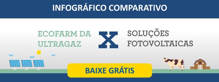 Banner Comparativo